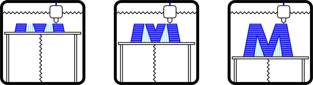 3D tisk technologie - FDM Technologie tisku