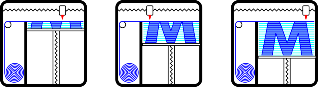 3D tisk technologie - LOM Technologie tisku