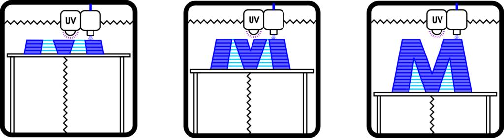 3D tisk technologie - MJM Technologie tisku