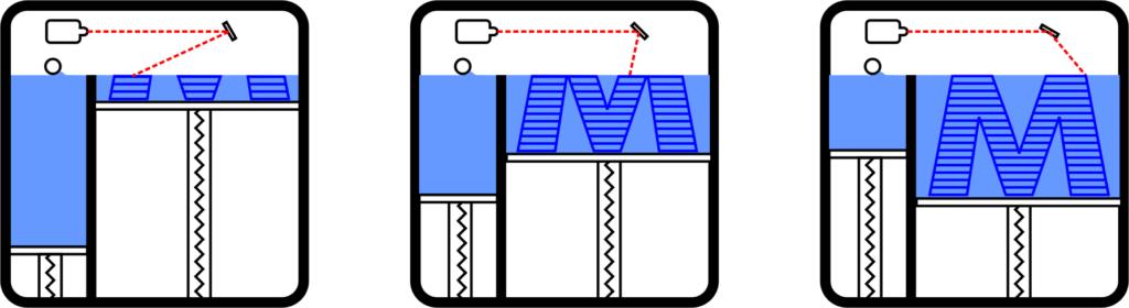 3D tisk technologie - SLS Technologie tisku
